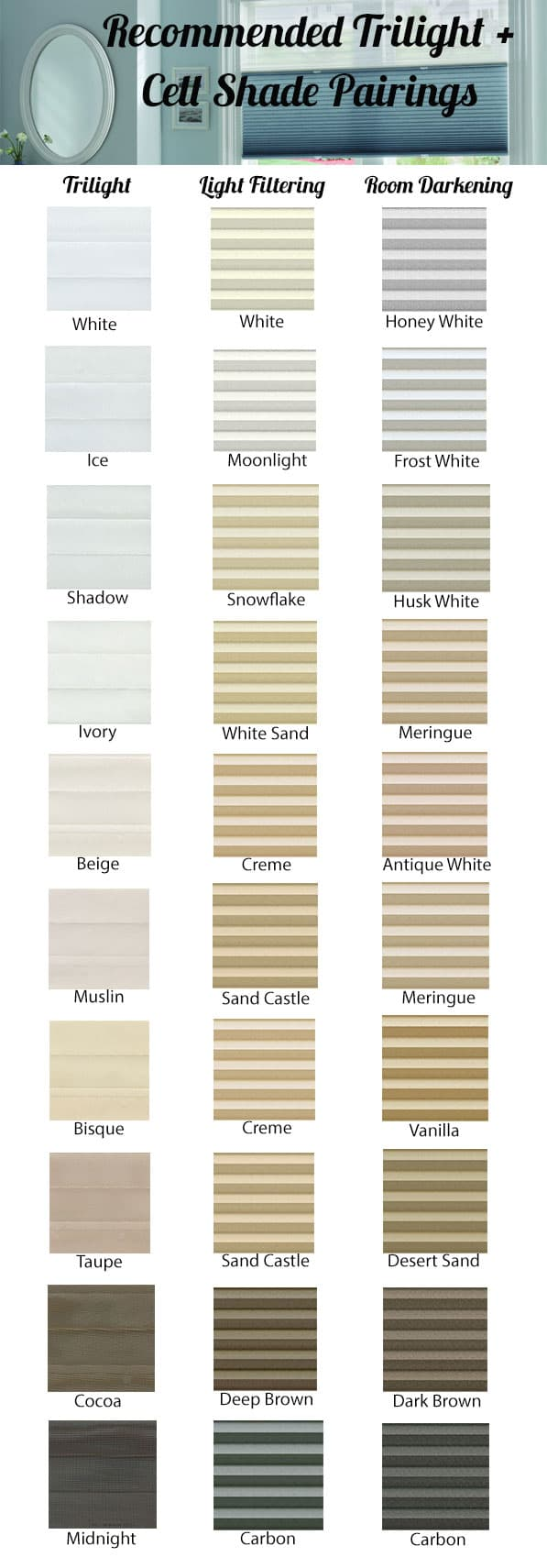 Recommended Trilight color combinations