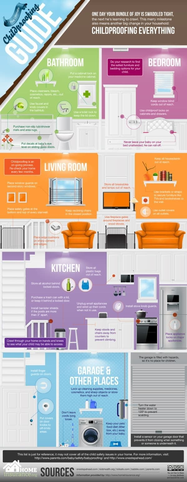 Childproofing guide Safer Home Part 2: Safe Nursery Decor and Childproofing Tips