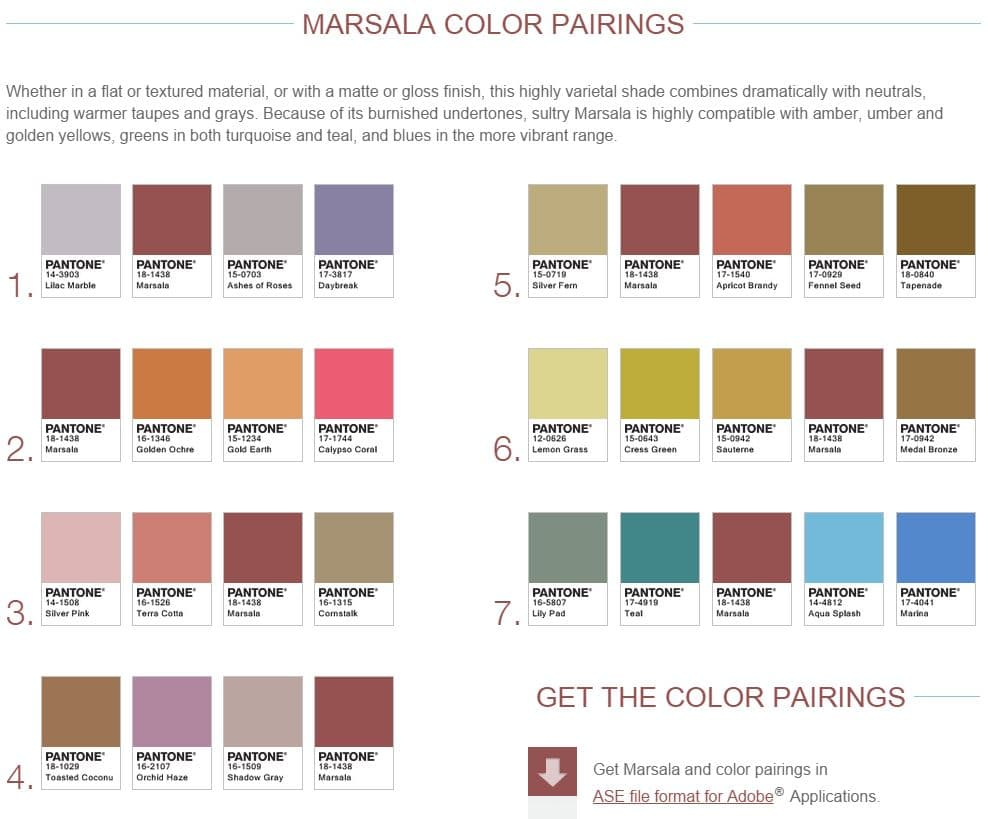 Marsala: decorate with the Pantone color of the year - The ...