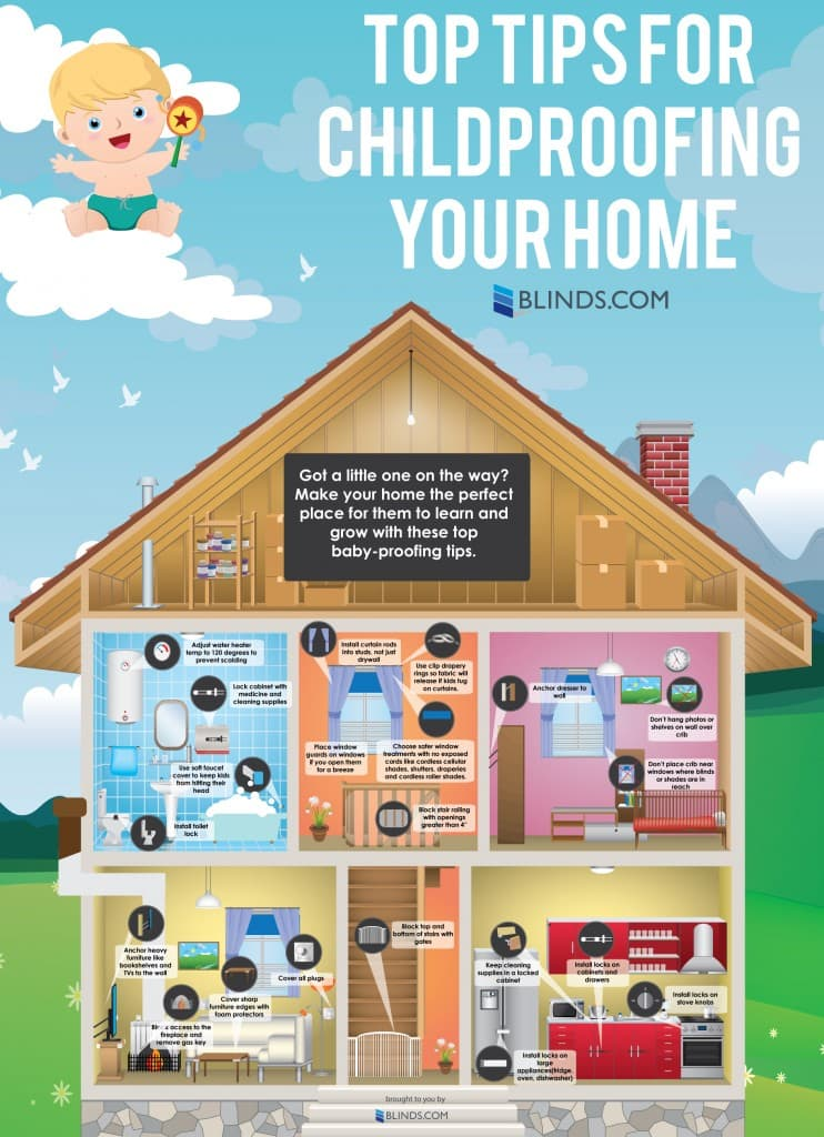 Top-Tips-for-Childproofing-Your-HomeFINAL